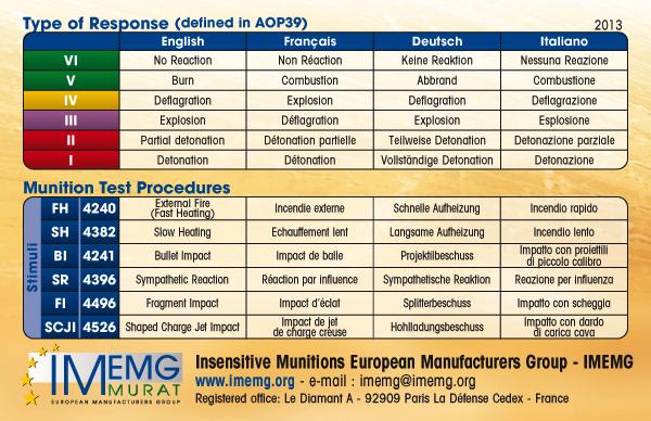 IMEMG-Cte-muratisation-2013-2